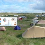 Camping-Mapping